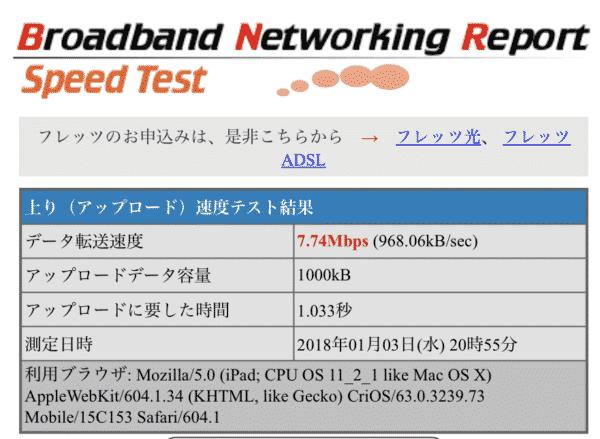 IPv6切替前のアップロード速度