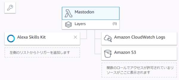 Alexa for Mastodon のデザイン図