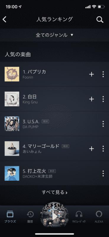 Amazon Music Unlimited: 人気ランキング