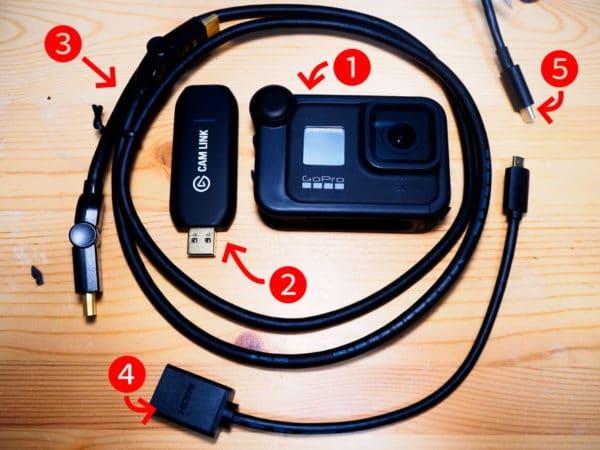 GoProをWebカム化するのに必要な機材一式