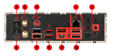 MSI X570 UNIFY背面コネクタパネル画像(MSI X570 UNIFYデータシートより抜粋)