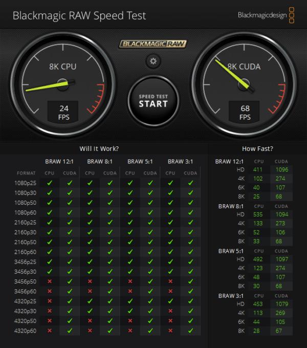Geforce RTX 3060でBlackmagic RAW Speed Testを実行した結果、3456p30までであれば問題無く利用できるという結果でした。