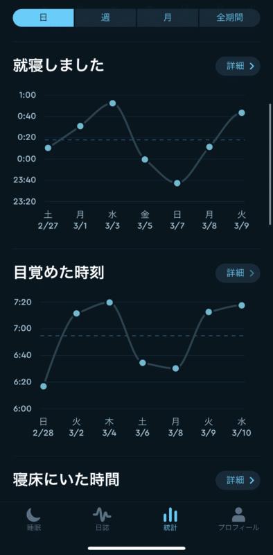 data-